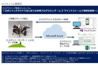 レゴとMicrosoftが連携開発、地球を探索する教育用プログラミング教材 画像
