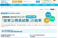 東大・京大多数、国家公務員試験2015…総合職大卒程度試験は倍率17.4倍