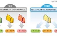 日本ユニシス、SaaS型教育基盤「LearningCast」がタッチデバイスでの利用に対応