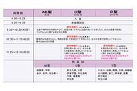 【中学受験2016】小6公立中高一貫模試、11/23実施の度数分布表公開