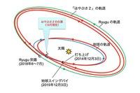 はやぶさ2、12/3今夜19:07地球に最接近…小惑星「Ryugu」に向け軌道制御 画像