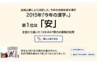 「不安」「安全」「安心」応募総数129,647票、2015年の漢字「安」選出理由とは 画像
