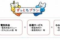 ガス+電気+光回線+ポイントなどを一体化、東京ガス「ずっともプラン」 画像