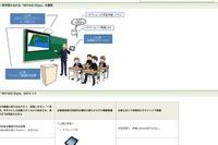 教育ICTの活用…宮城県が提案「MIYAGI Style」 画像