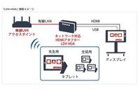 タブレット100台を同時接続可能、文教向け無線LANアクセスポイント 画像