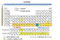 アジア初、元素の命名権獲得…理研が113番元素を発見 画像