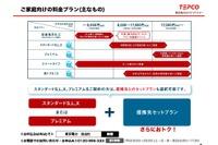 東電、電力自由化に向け新サービス発表…1/8先行予約開始