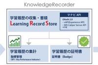 デジタル・ナレッジ、あらゆる学習経験を見える化「ナレッジレコーダ」 画像