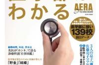 医学部に強い139校紹介…アエラが医学部特化のムック本発売 画像