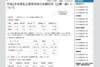 【高校受験2016】神奈川県私立高の中間倍率発表、全日制5年間で最高…慶應湘南藤沢7.00倍ほか