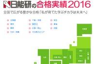 【中学受験2016】開成48人・麻布67人など…日能研が合格者数速報 画像