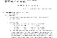 【高校受験2016】千葉県公立高校の倍率・志願状況(確定)…千葉3.27倍、東葛飾2.79倍