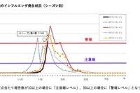 【インフルエンザ15-16】神奈川と埼玉で大幅増、流行警報発令