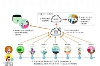大阪府箕面市、小中学生1万1千人の見守り実証検証…低コストで実現 画像
