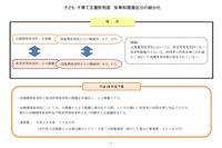 大阪市、5歳児の幼稚園・保育園無償化を4月実施か 画像