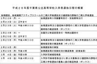 【高校受験2016】千葉県公立高「後期選抜」等の募集人員は11,633人 画像