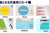 関西のバス16社、「Suica」「PASMO」などが4/1より利用可能に