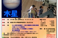 京都大学花山天体台で「木星」観望会3/26、小学生以上募集 画像