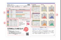 【中学受験2017】第1回小6統一合判、3/23から申込受付開始