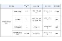 【夏休み2016】文科省各部署でインターンシップ受入れ…5/24締切