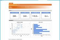 学習履歴の持ち歩き可能に、国際標準「Caliper」実装…ネットラーニング