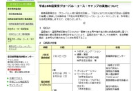 【夏休み2016】JICAと連携「ユース・キャンプ」都立高校生100名募集