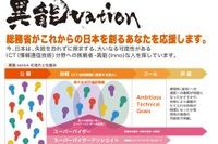 総務省、奇想天外なICT分野への挑戦者を募集…300万円までの支援金