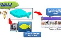 3Dネイティブを育成…幼児向け3Dソフト最新版7月発売