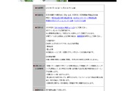 早稲田大「新記念会堂(仮称)」名称募集、応募は6/30まで