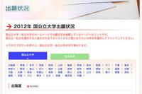 【大学受験】代ゼミ、2012年 国公立大学出願状況リンク集公開 画像