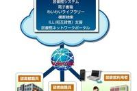 NEC、前橋市と大和市にクラウド型図書館システムを提供 画像