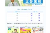 【高校受験】H24岩手県公立高校入試、解答速報公開 画像