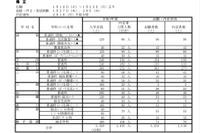 公立 倍率 高校 県 2021 福岡