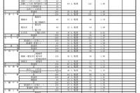 福岡 県立 高校 倍率