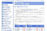 【大学受験2013】河合塾、2013入試難易予想ランキングを公開 画像