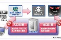 チエル、児童・生徒を有害情報から守るWebフィルタリングソフトを7/12に発売 画像