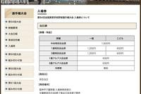 【高校野球】間もなく開幕の夏の甲子園、入場料はいくら? 画像