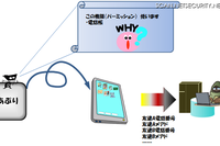 スマホの個人情報を盗む不正アプリに注意…情報処理推進機構 画像
