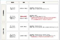 【大学受験2013】参考書&スマホで学べるザ・ドリルに月100円の新プラン追加 画像