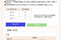 【大学受験2013】医学部推薦・AO入試の募集人数や出願資格…代ゼミ 画像