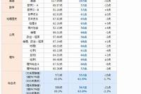 【センター試験2013】予想平均点と解説…国語と数学I・Aが難化 画像