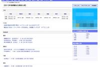 【高校受験2013】東京新聞、首都圏公立高校入試の問題・解答をWeb掲載 画像