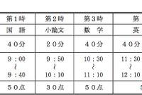 【高校受験2013】大阪府公立高校前期入試、本日2/20実施 画像