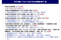 【大学受験2013】京大入試の英語問題を代ゼミが模試で的中 画像