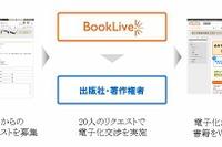 BookLive、ユーザー20名のリクエストで書籍を電子化する試みを開始 画像