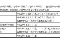 【高校受験2014】神奈川県、県公立高校の選抜日程を発表 画像