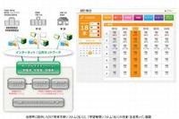 【EDIX2013】凸版印刷、佐賀県に提供したICT教育支援システムを全国展開 画像