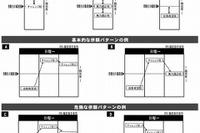 【中学受験2014】四谷大塚、人気校の併願パターン紹介 画像