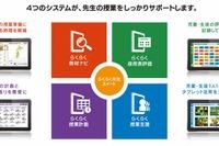 小中学校向けタブレット対応教務支援システム、チエルが2014年3月より展開 画像