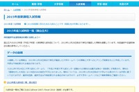【大学受験】ベネッセ「2015年度新課程入試情報」公表 画像